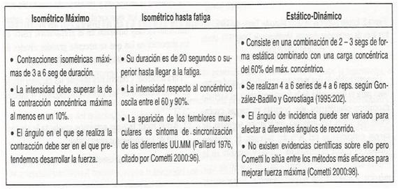 tabla-fuerza-maxima-isometrica_1